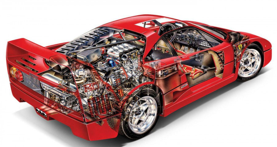 http://excellencemagazine.luxury/wp-content/uploads/2016/08/1464933447_418_12-curiosities-that-you-will-see-with-other-eyes-at-the-Ferrari-F40-the-antidote-to-the-Italian-Porsche-959-e1471712657104.jpg